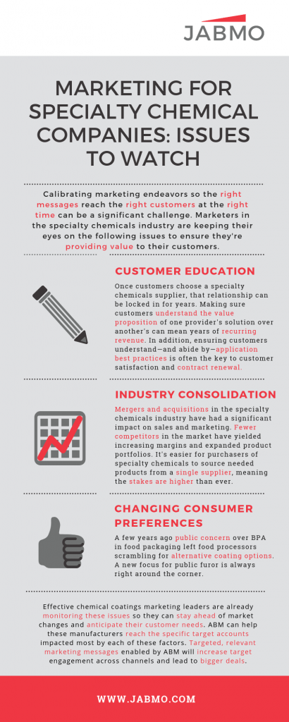 Marketing for Specialty Chemical Companies: Issues to Watch - Jabmo
